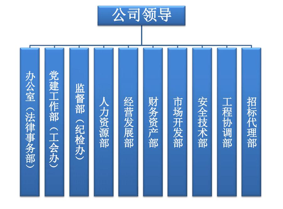 组织机构2020.jpg