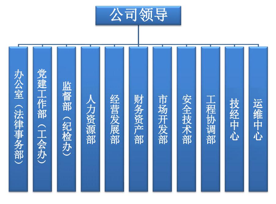 组织机构2021.1.jpg